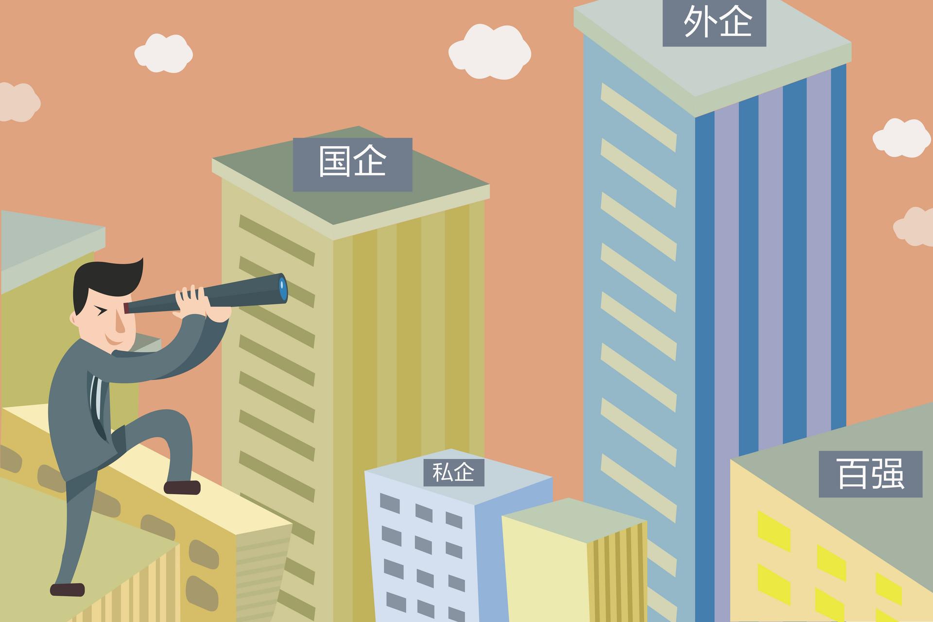 选择杭州企业缴纳社保,收获的不仅仅是一份安心更是一份利益