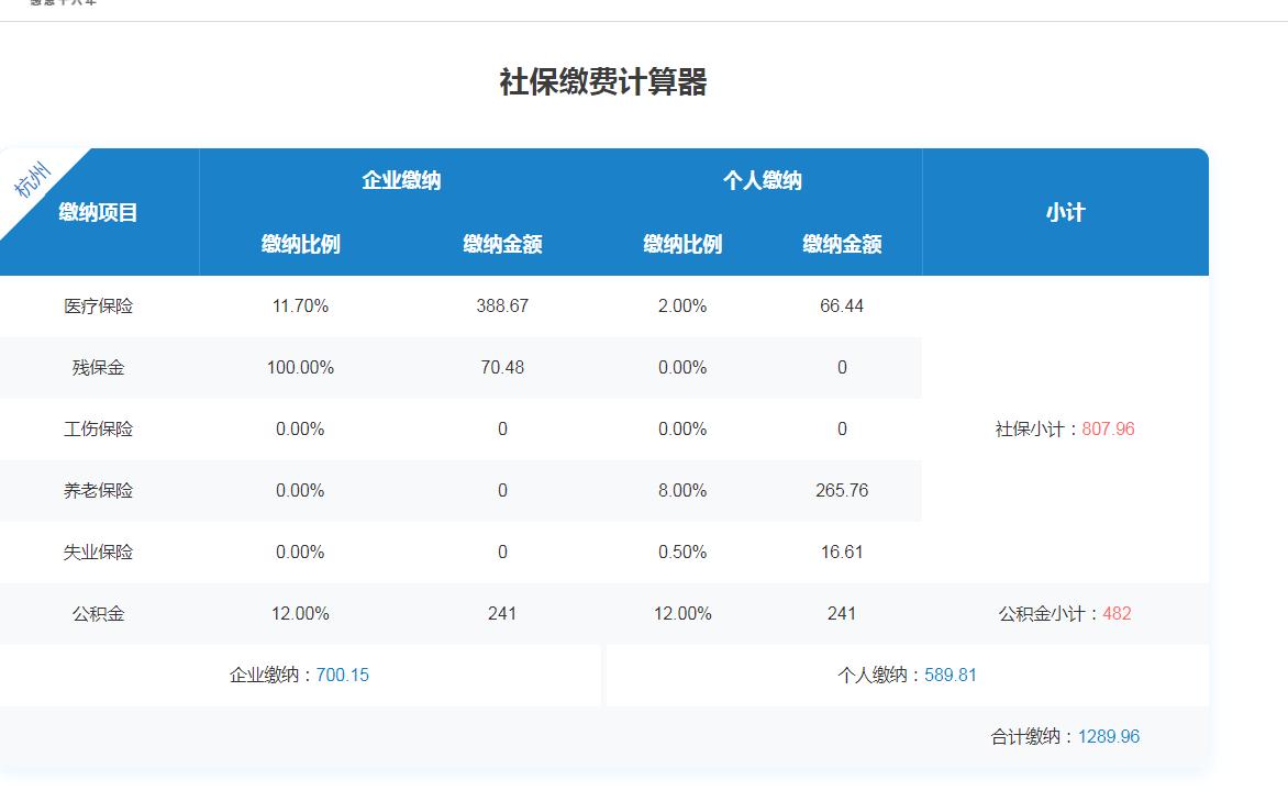 杭州社保基数