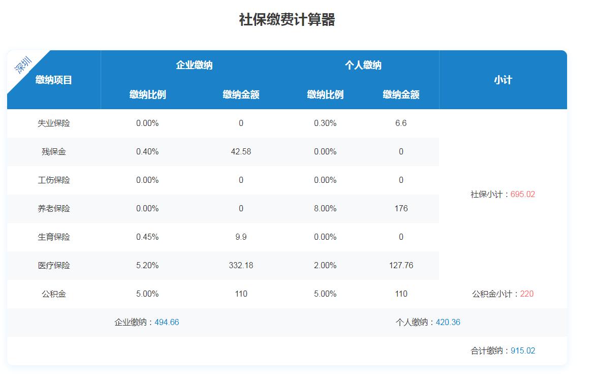 深圳社保基数上下限
