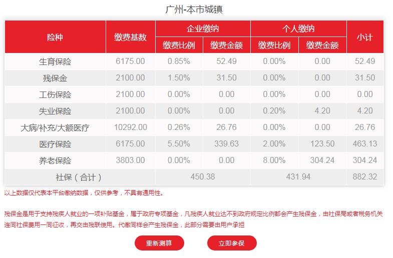 广州企业社保减免优惠政策,2020广州企业社保减免优惠政策,广州企业社保减免落实没