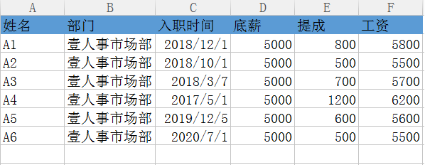 Excel工资表制成工资条的办法