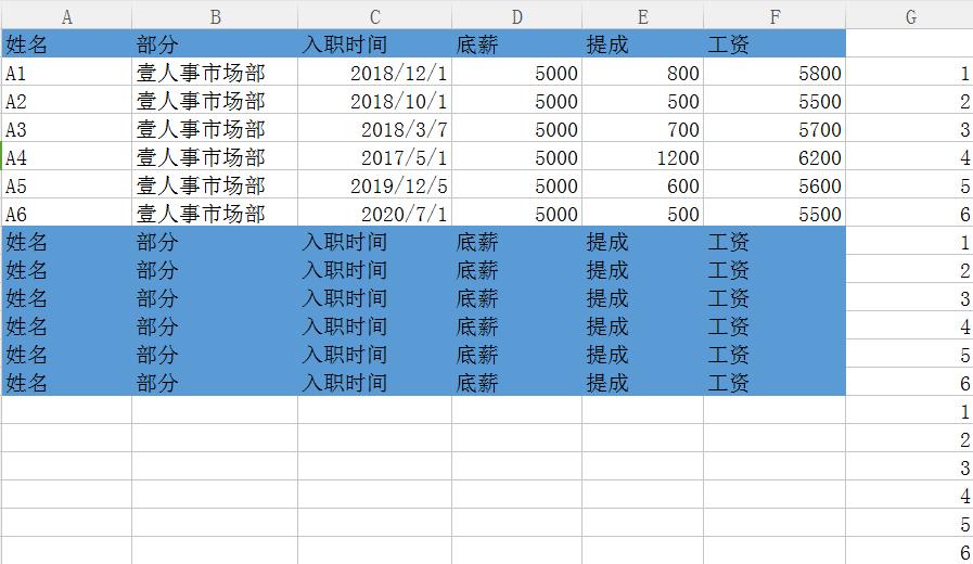 Excel工資表制成工資條的辦法