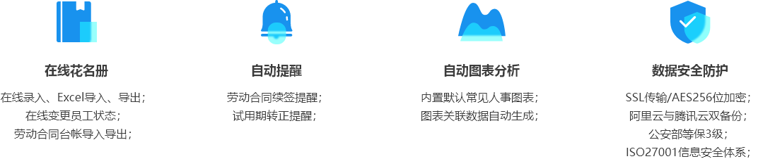 祝贺!壹人事荣获2020年中国区弘毅奖!