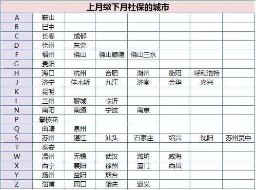 壹人事平臺2021年1月社保繳費截止日