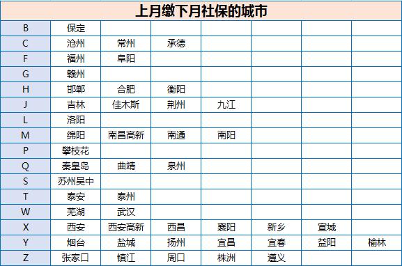 365bet中文官方网站平台2021年3月社保缴费截止日